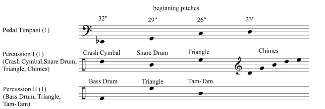 Percussion map suite new